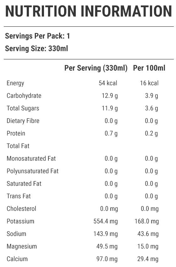 nutrient2