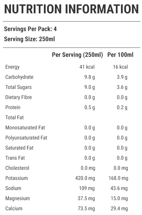 nutrient3